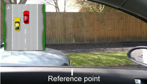 Parallel parking reference point A
